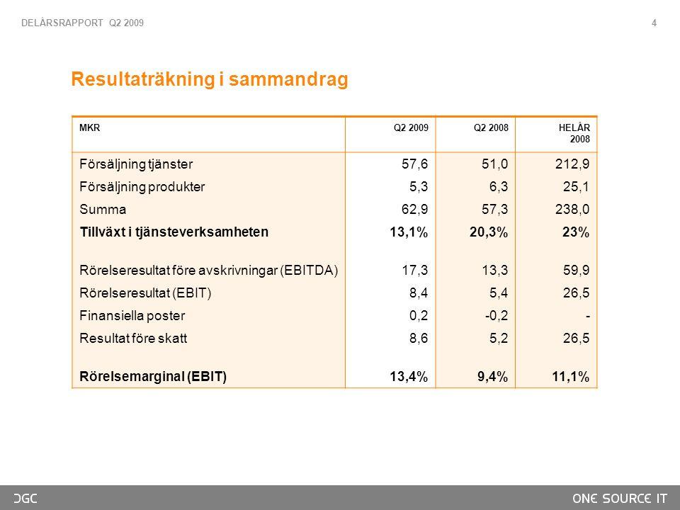 4 Resultaträkning i sammandrag MKRQ2 2009Q2 2008HELÅR 2008 Försäljning tjänster57,651,0212,9 Försäljning produkter5,36,325,1 Summa62,957,3238,0 Tillväxt i tjänsteverksamheten13,1%20,3%23% Rörelseresultat före avskrivningar (EBITDA)17,313,359,9 Rörelseresultat (EBIT)8,45,426,5 Finansiella poster0,2-0,2- Resultat före skatt8,65,226,5 Rörelsemarginal (EBIT)13,4%9,4%11,1% DELÅRSRAPPORT Q2 2009