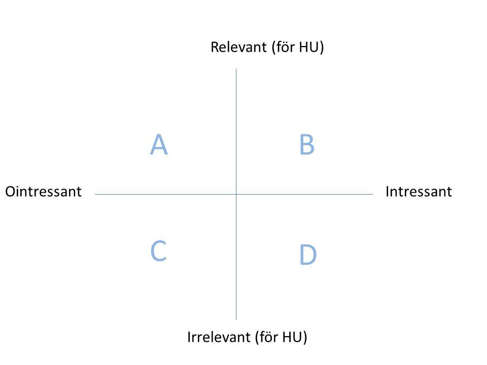 Relevant (för HU) Irrelevant (för HU) OintressantIntressant AB C D