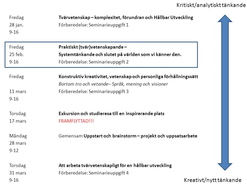 En Återkkopplingsmodell för HUB