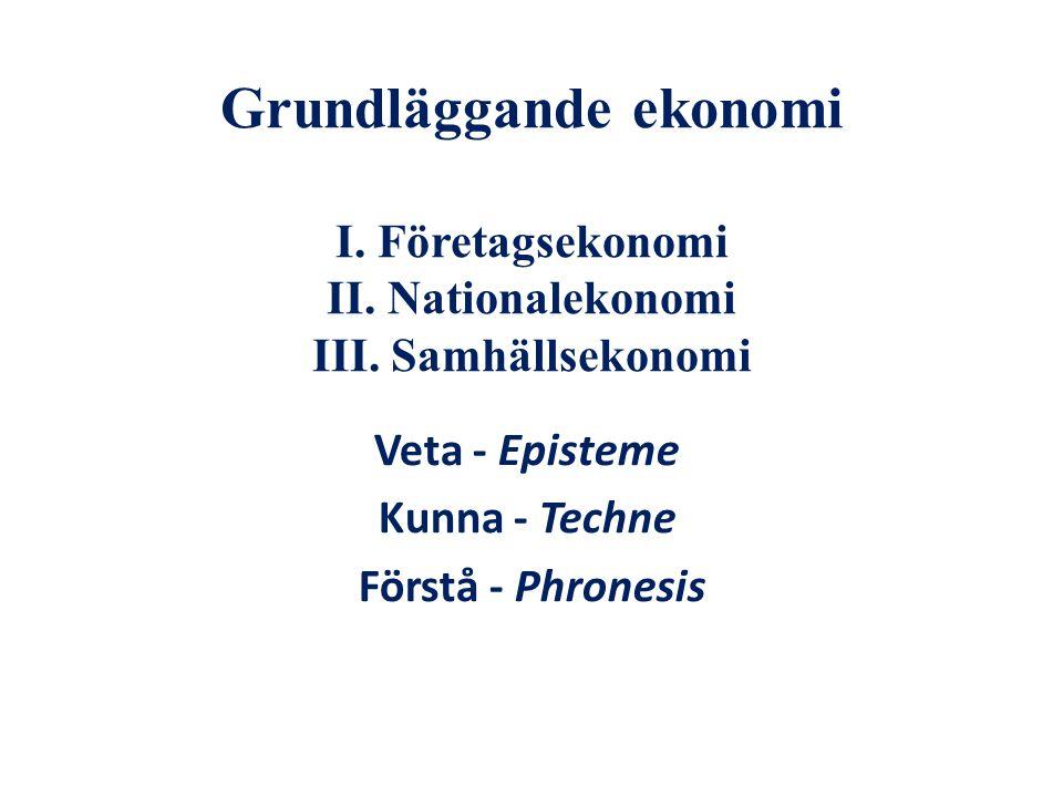 Grundläggande ekonomi I. Företagsekonomi II. Nationalekonomi III. Samhällsekonomi Veta - Episteme Kunna - Techne Förstå - Phronesis