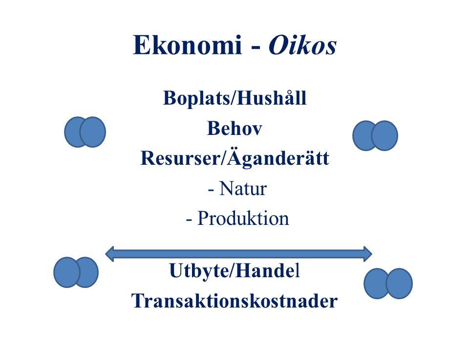 Ekonomi - Oikos Boplats/Hushåll Behov Resurser/Äganderätt - Natur - Produktion Utbyte/Handel Transaktionskostnader