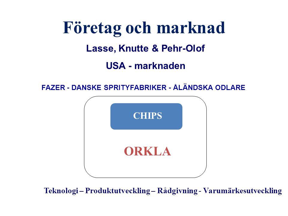 Företag och marknad Lasse, Knutte & Pehr-Olof USA - marknaden FAZER - DANSKE SPRITYFABRIKER - ÅLÄNDSKA ODLARE CHIPS ORKLA Teknologi – Produktutvecklin