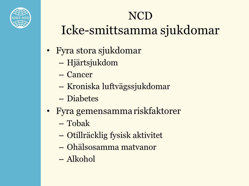 NCD Icke-smittsamma sjukdomar • Fyra stora sjukdomar – Hjärtsjukdom – Cancer – Kroniska luftvägssjukdomar – Diabetes • Fyra gemensamma riskfaktorer –