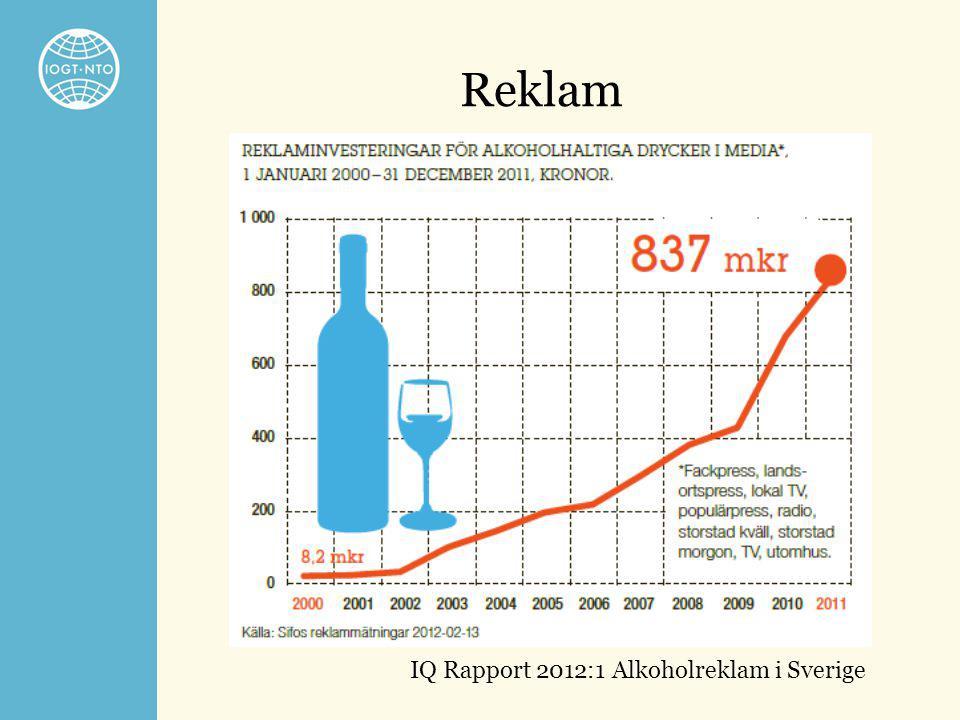 Reklam IQ Rapport 2012:1 Alkoholreklam i Sverige