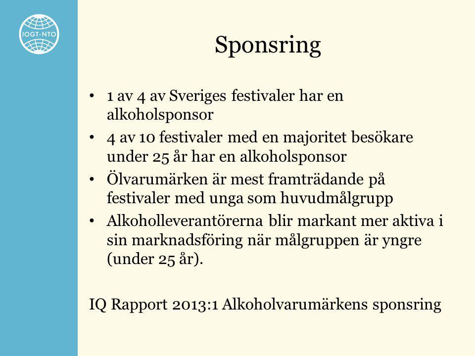 Sponsring • 1 av 4 av Sveriges festivaler har en alkoholsponsor • 4 av 10 festivaler med en majoritet besökare under 25 år har en alkoholsponsor • Ölv