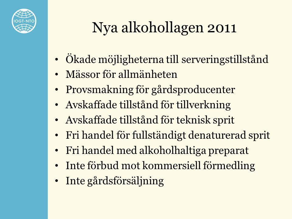 Nya alkohollagen 2011 • Ökade möjligheterna till serveringstillstånd • Mässor för allmänheten • Provsmakning för gårdsproducenter • Avskaffade tillstå