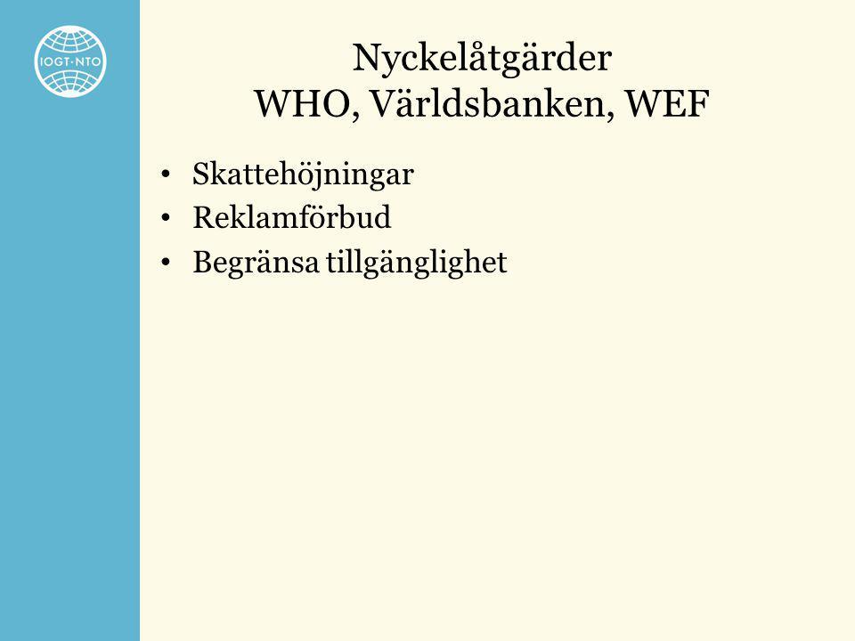 Nyckelåtgärder WHO, Världsbanken, WEF • Skattehöjningar • Reklamförbud • Begränsa tillgänglighet