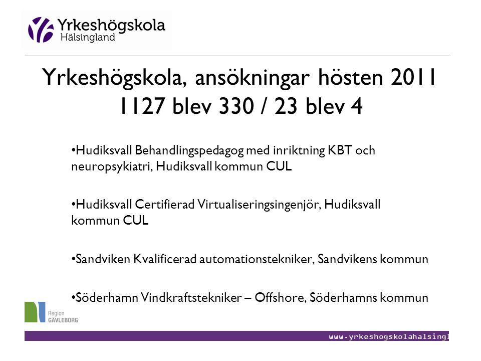www.yrkeshogskolahalsingland.se Yrkeshögskola, ansökningar hösten 2011 1127 blev 330 / 23 blev 4 • Hudiksvall Behandlingspedagog med inriktning KBT oc