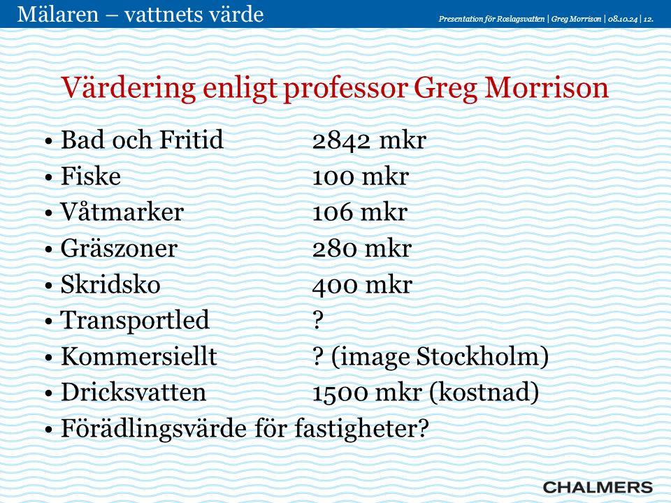 Presentation för Roslagsvatten | Greg Morrison | 08.10.24 | 12. Mälaren – vattnets värde Värdering enligt professor Greg Morrison • Bad och Fritid2842