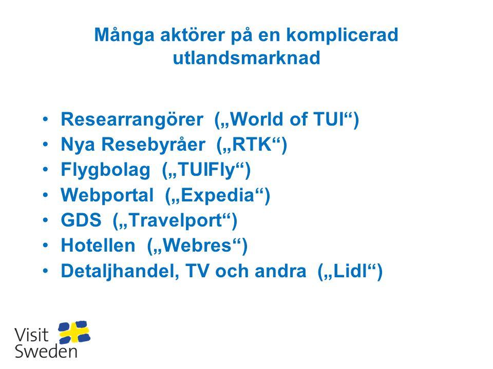 "•Researrangörer (""World of TUI"") •Nya Resebyråer (""RTK"") •Flygbolag (""TUIFly"") •Webportal (""Expedia"") •GDS (""Travelport"") •Hotellen (""Webres"") •Detalj"