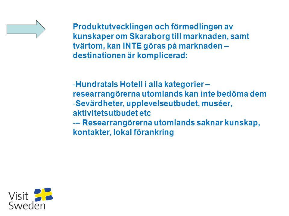 Produktutvecklingen och förmedlingen av kunskaper om Skaraborg till marknaden, samt tvärtom, kan INTE göras på marknaden – destinationen är komplicera