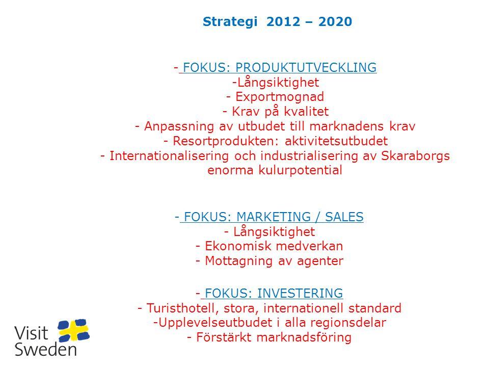Strategi 2012 – 2020 - FOKUS: MARKETING / SALES - Långsiktighet - Ekonomisk medverkan - Mottagning av agenter - FOKUS: PRODUKTUTVECKLING -Långsiktighe