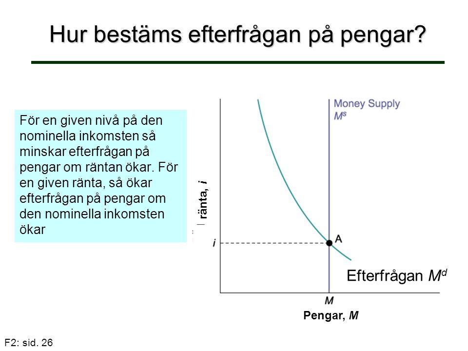 F2: sid.26 Hur bestäms efterfrågan på pengar.