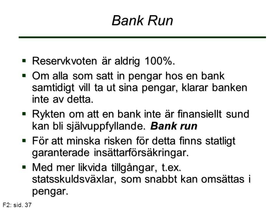 F2: sid.37 Bank Run  Reservkvoten är aldrig 100%.