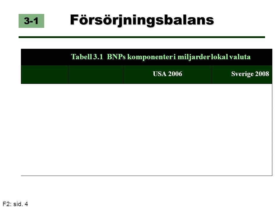 F2: sid.35 Sätter centralbanken räntan eller penningmängden.