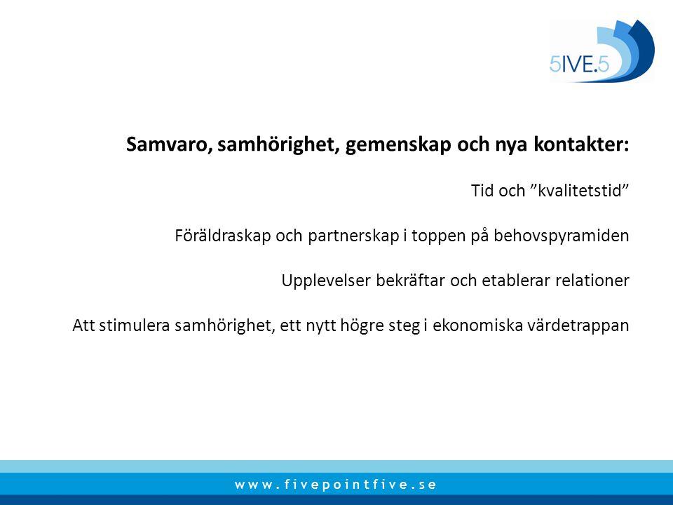 """w w w. f i v e p o i n t f i v e. s e Samvaro, samhörighet, gemenskap och nya kontakter: Tid och """"kvalitetstid"""" Föräldraskap och partnerskap i toppen"""