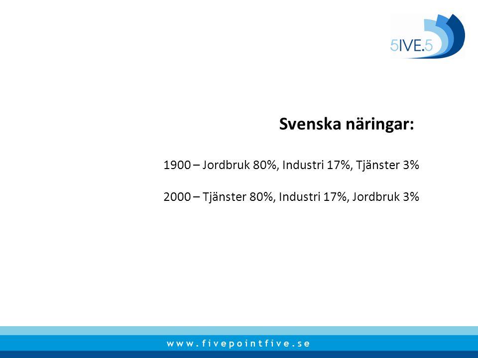 w w w. f i v e p o i n t f i v e. s e Svenska näringar: 1900 – Jordbruk 80%, Industri 17%, Tjänster 3% 2000 – Tjänster 80%, Industri 17%, Jordbruk 3%
