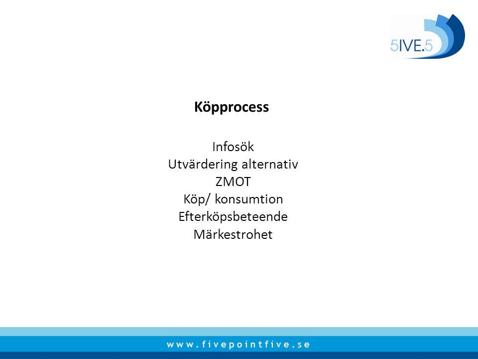 w w w. f i v e p o i n t f i v e. s e Infosök Utvärdering alternativ ZMOT Köp/ konsumtion Efterköpsbeteende Märkestrohet Köpprocess