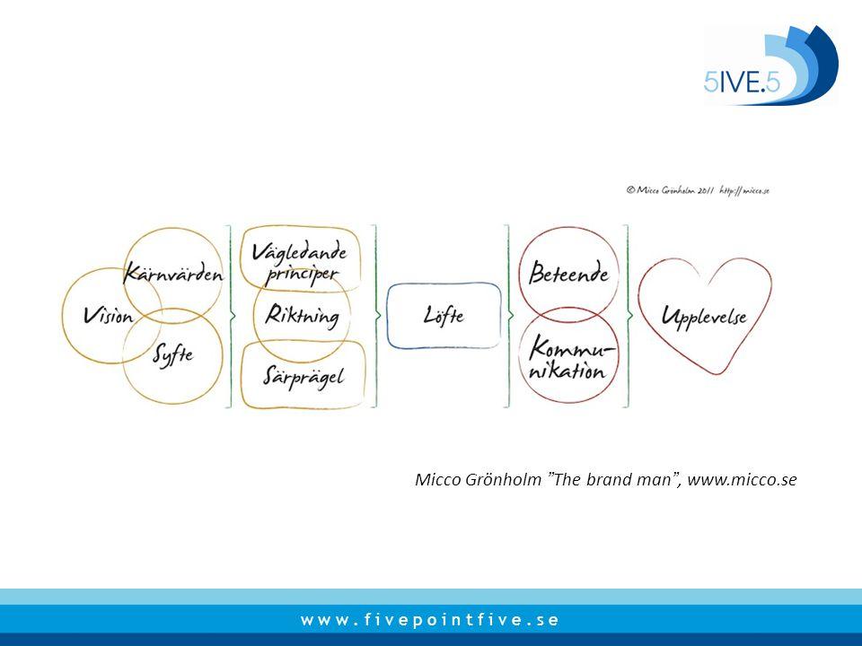 "w w w. f i v e p o i n t f i v e. s e Micco Grönholm ""The brand man"", www.micco.se"