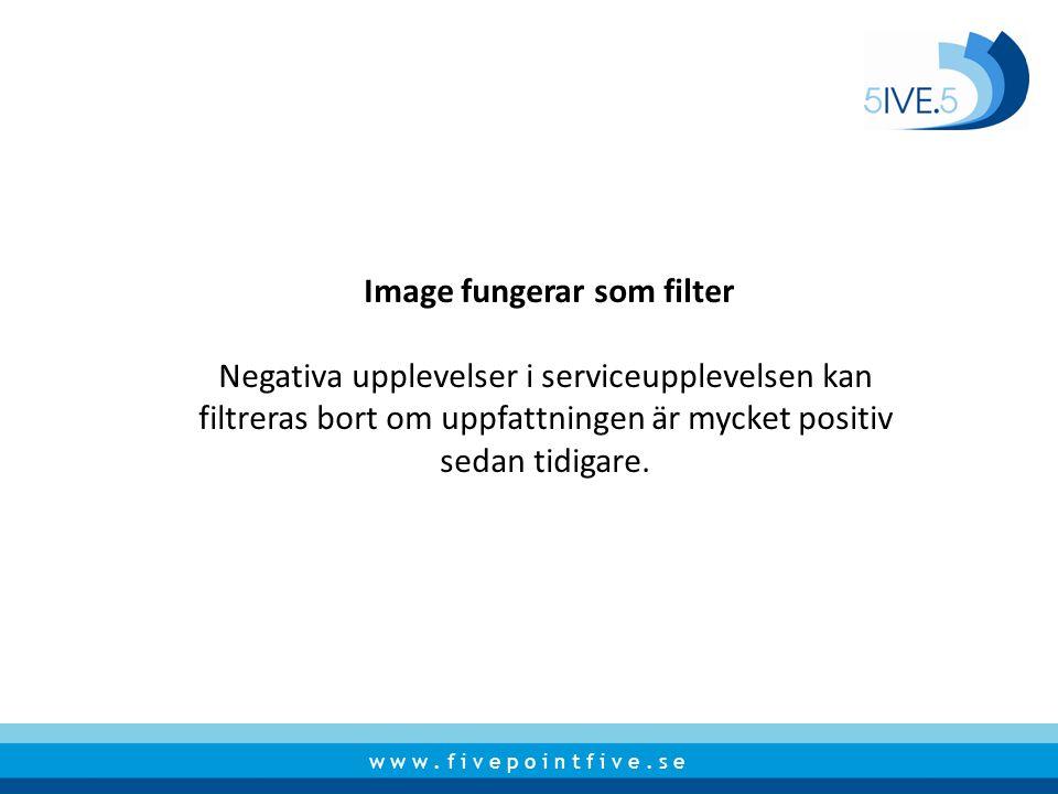 w w w. f i v e p o i n t f i v e. s e Image fungerar som filter Negativa upplevelser i serviceupplevelsen kan filtreras bort om uppfattningen är mycke