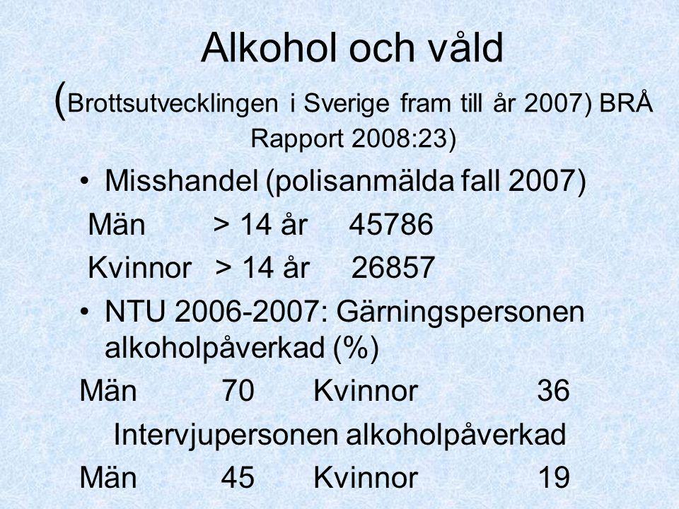 Alkohol och våld ( Brottsutvecklingen i Sverige fram till år 2007) BRÅ Rapport 2008:23) •Misshandel (polisanmälda fall 2007) Män > 14 år 45786 Kvinnor