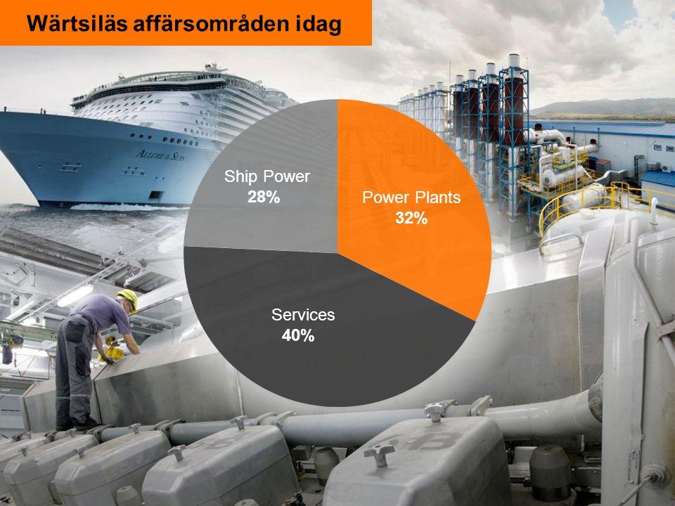 Doc.ID:Revision:Status: 13 /© Wärtsilä Wärtsiläs affärsområden idag Ship Power 28% Power Plants 32% Services 40%