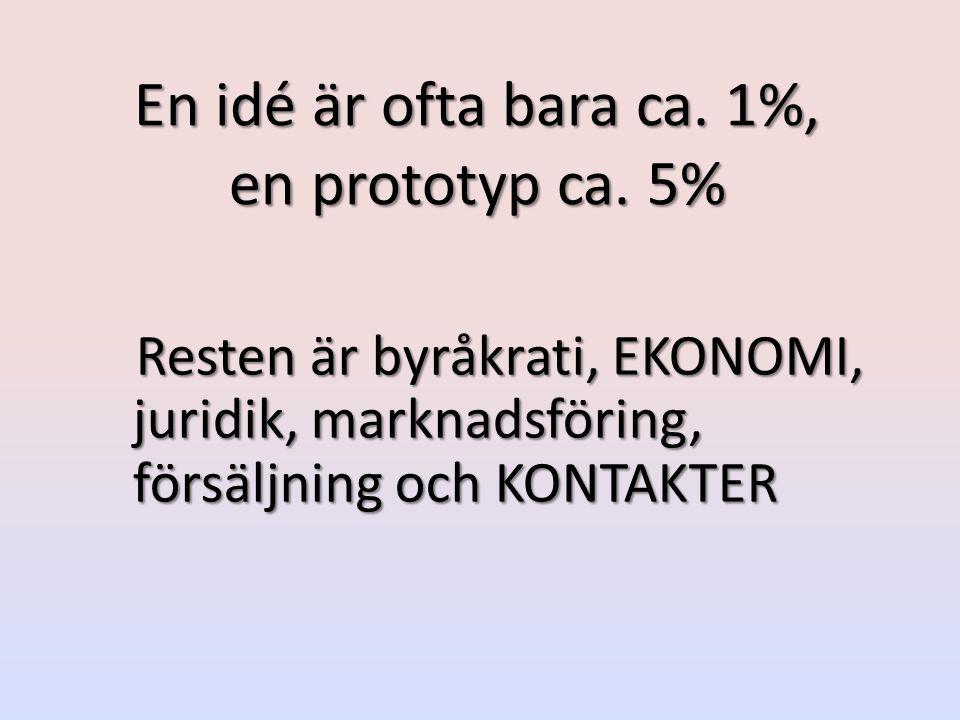 En idé är ofta bara ca. 1%, en prototyp ca. 5% R esten är byråkrati, EKONOMI, juridik, marknadsföring, försäljning och KONTAKTER