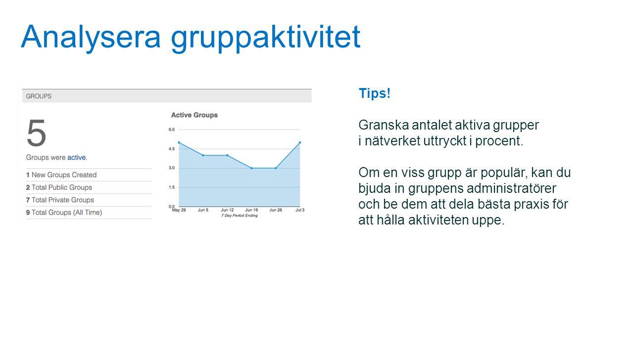 Analysera gruppaktivitet Tips! Granska antalet aktiva grupper i nätverket uttryckt i procent. Om en viss grupp är populär, kan du bjuda in gruppens ad