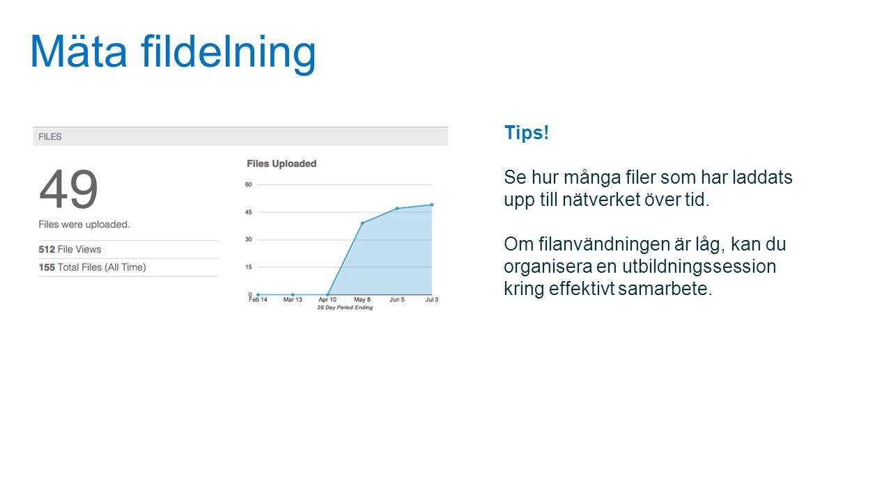 Mäta fildelning Tips! Se hur många filer som har laddats upp till nätverket över tid. Om filanvändningen är låg, kan du organisera en utbildningssessi