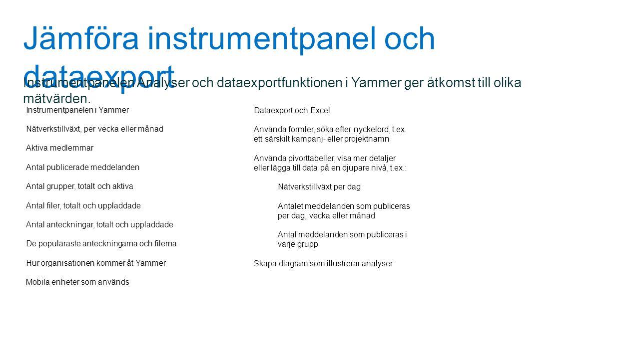 Jämföra instrumentpanel och dataexport Instrumentpanelen i Yammer Nätverkstillväxt, per vecka eller månad Aktiva medlemmar Antal publicerade meddeland