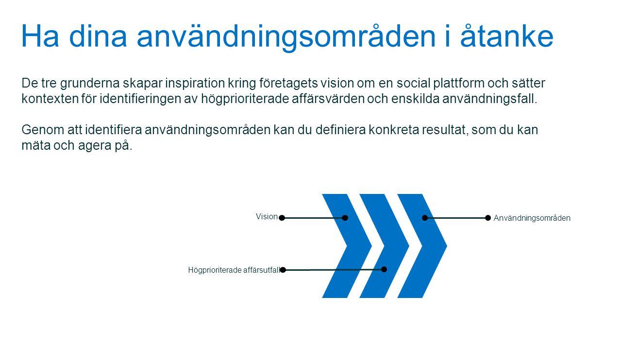 Ha dina användningsområden i åtanke De tre grunderna skapar inspiration kring företagets vision om en social plattform och sätter kontexten för identi