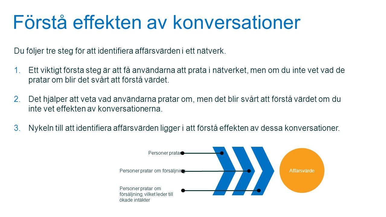 Förstå effekten av konversationer Du följer tre steg för att identifiera affärsvärden i ett nätverk. 1.Ett viktigt första steg är att få användarna at