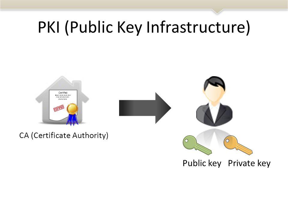 Certified Skskk dkdk dkdk dkd kkdk dkkdkd kdkk dkdkd kdkd CA (Certificate Authority) PKI (Public Key Infrastructure) Private keyPublic key