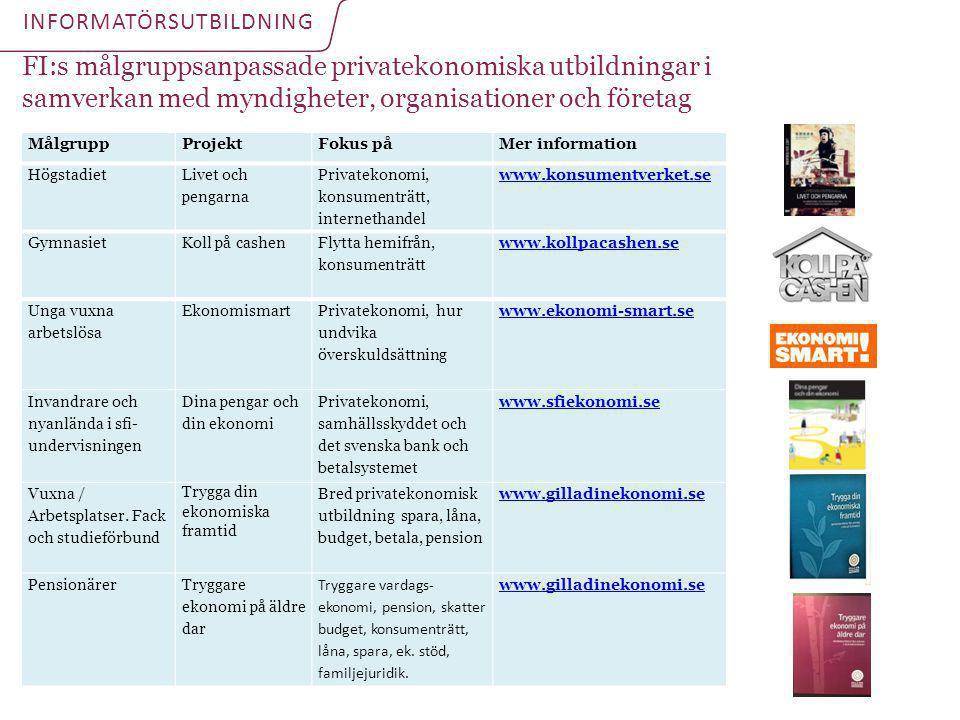 FI:s målgruppsanpassade privatekonomiska utbildningar i samverkan med myndigheter, organisationer och företag INFORMATÖRSUTBILDNING MålgruppProjektFok