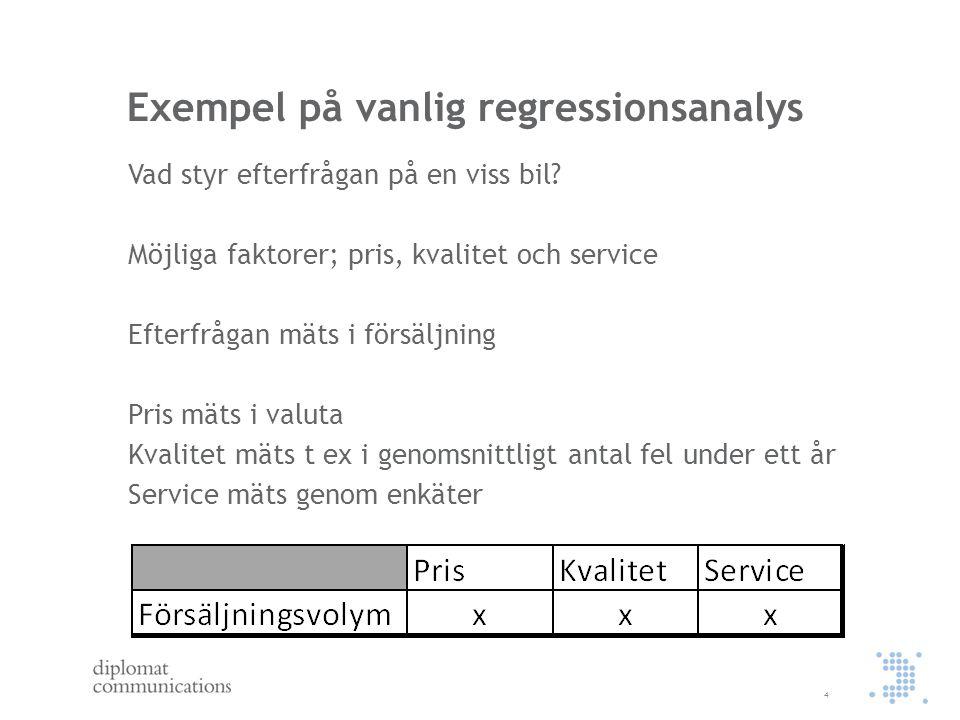 Exempel på vanlig regressionsanalys Vad styr efterfrågan på en viss bil.