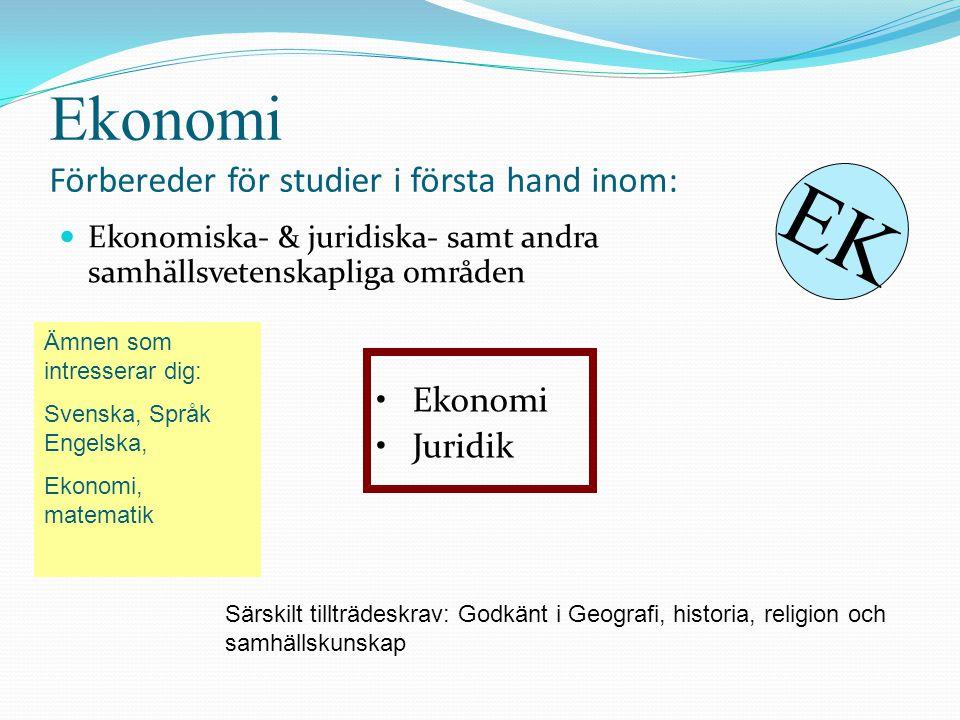 Ekonomi Förbereder för studier i första hand inom:  Ekonomiska- & juridiska- samt andra samhällsvetenskapliga områden •Ekonomi •Juridik Ämnen som int