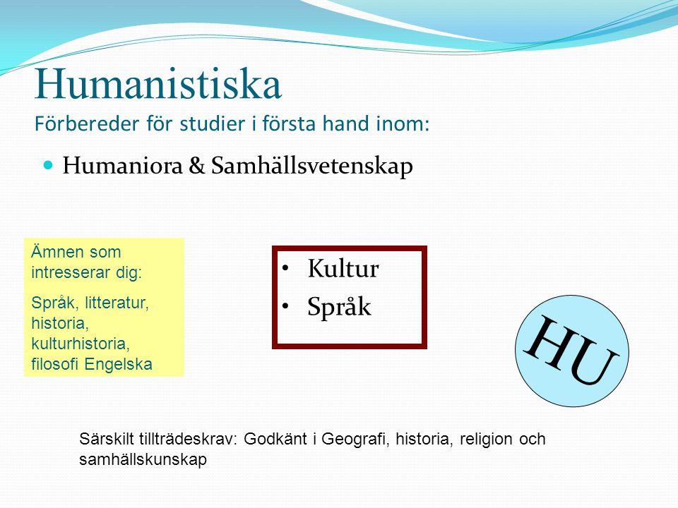 Humanistiska Förbereder för studier i första hand inom:  Humaniora & Samhällsvetenskap •Kultur •Språk Ämnen som intresserar dig: Språk, litteratur, h