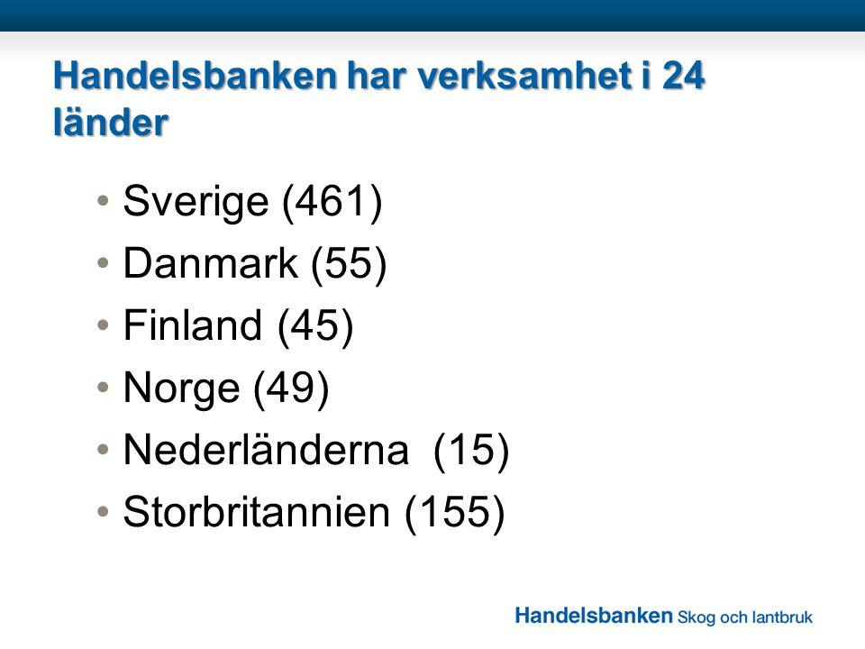 Handelsbanken har verksamhet i 24 länder •Sverige (461) •Danmark (55) •Finland (45) •Norge (49) •Nederländerna (15) •Storbritannien (155)