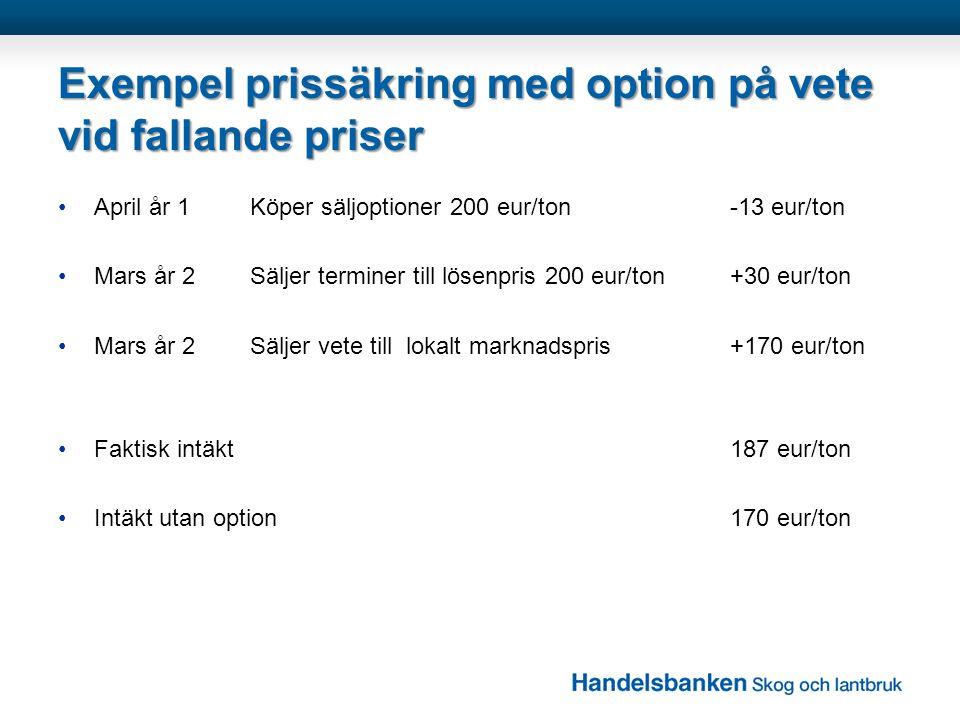 Exempel prissäkring med option på vete vid fallande priser •April år 1Köper säljoptioner 200 eur/ton-13 eur/ton •Mars år 2Säljer terminer till lösenpr