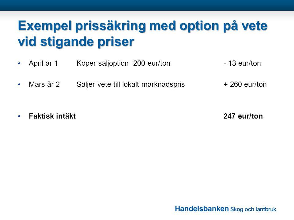 Exempel prissäkring med option på vete vid stigande priser •April år 1Köper säljoption 200 eur/ton- 13 eur/ton •Mars år 2Säljer vete till lokalt markn