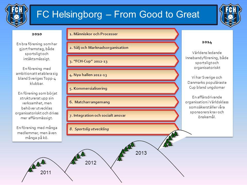 FC Helsingborg – From Good to Great 2010 En bra förening som har gjort framsteg, både sportsligt och intäktsmässigt. En förening med ambition att etab