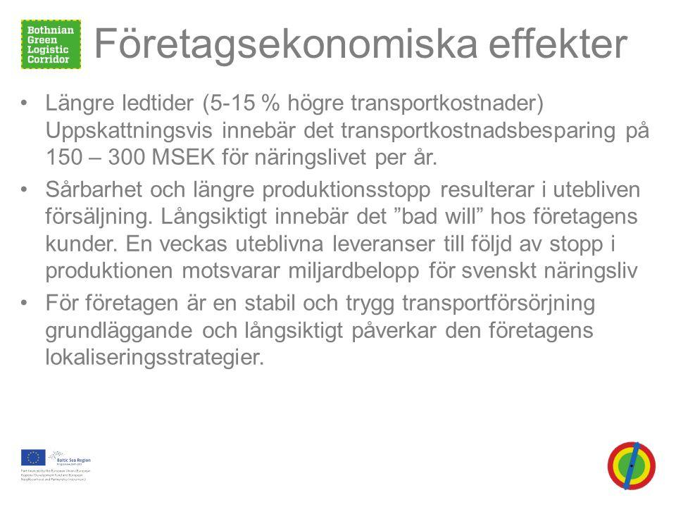 Företagsekonomiska effekter •Längre ledtider (5-15 % högre transportkostnader) Uppskattningsvis innebär det transportkostnadsbesparing på 150 – 300 MSEK för näringslivet per år.