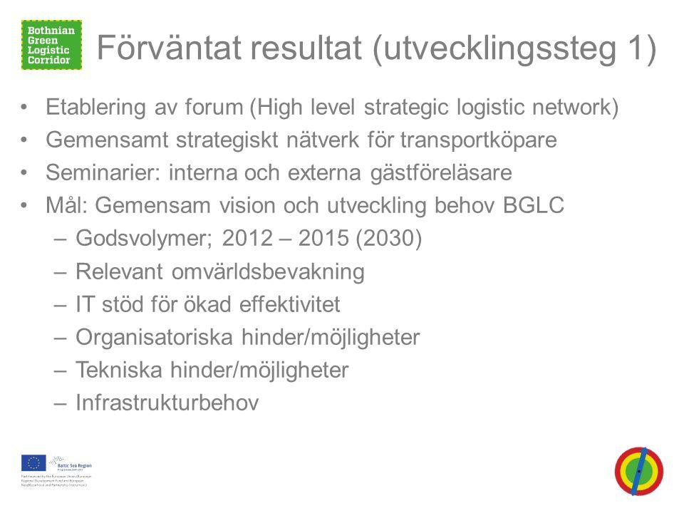 Förväntat resultat (utvecklingssteg 1) •Etablering av forum (High level strategic logistic network) •Gemensamt strategiskt nätverk för transportköpare •Seminarier: interna och externa gästföreläsare •Mål: Gemensam vision och utveckling behov BGLC –Godsvolymer; 2012 – 2015 (2030) –Relevant omvärldsbevakning –IT stöd för ökad effektivitet –Organisatoriska hinder/möjligheter –Tekniska hinder/möjligheter –Infrastrukturbehov