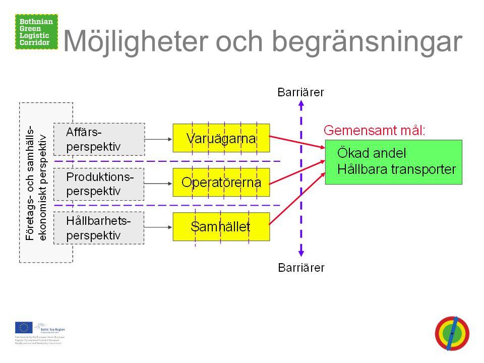 Organisation •En kritisk fråga är hur man konsoliderar flöden för att få större samlade volymer.