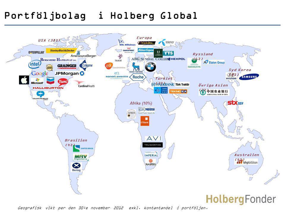 Portföljbolag i Holberg Global Geografisk vikt per den 30:e november 2012 exkl.