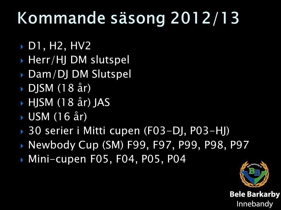 Kommande säsong 2012/13  D1, H2, HV2  Herr/HJ DM slutspel  Dam/DJ DM Slutspel  DJSM (18 år)  HJSM (18 år) JAS  USM (16 år)  30 serier i Mitti c