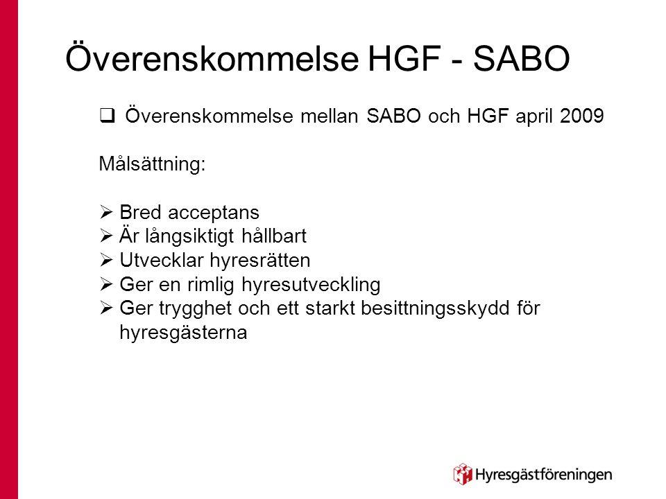 Överenskommelse HGF - SABO  Överenskommelse mellan SABO och HGF april 2009 Målsättning:  Bred acceptans  Är långsiktigt hållbart  Utvecklar hyresr