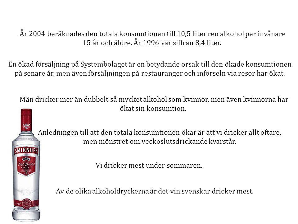 År 2004 beräknades den totala konsumtionen till 10,5 liter ren alkohol per invånare 15 år och äldre. År 1996 var siffran 8,4 liter. En ökad försäljnin