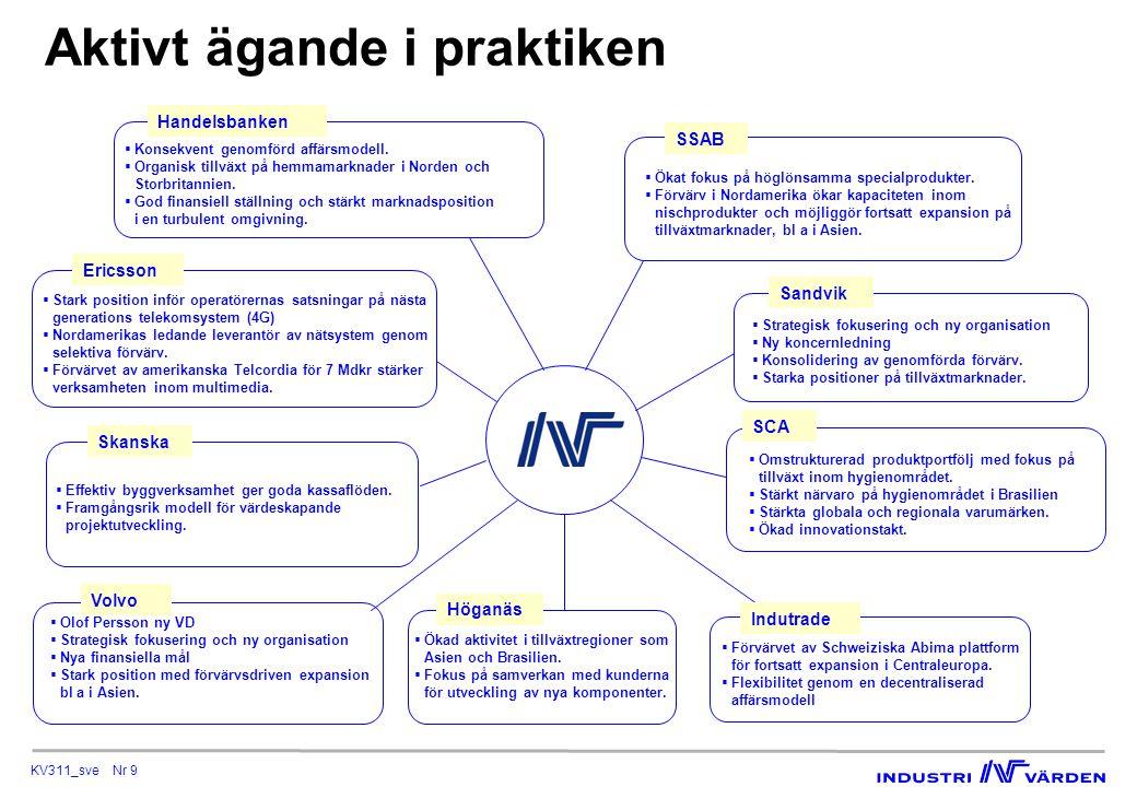 KV311_sve Nr 9 Aktivt ägande i praktiken  Strategisk fokusering och ny organisation  Ny koncernledning  Konsolidering av genomförda förvärv.