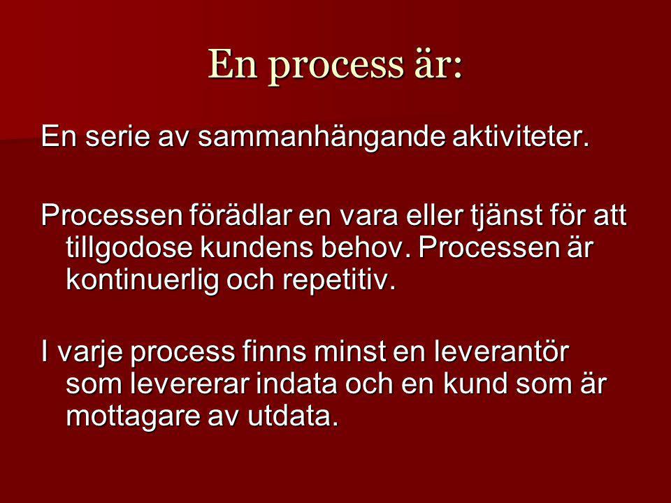 En process är: En serie av sammanhängande aktiviteter. Processen förädlar en vara eller tjänst för att tillgodose kundens behov. Processen är kontinue